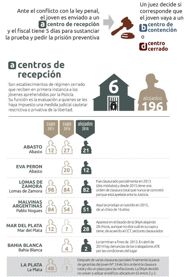 140-Infografia1