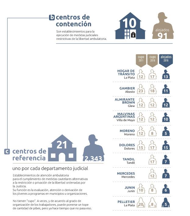 140-Infografia2